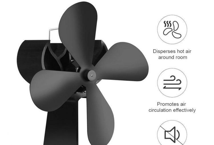 I Migliori Ventilatori Per Camino